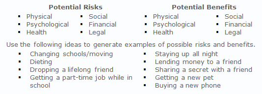 Risks and Benefits