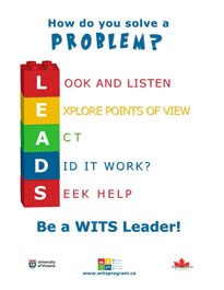 WITS LEADerS Poster