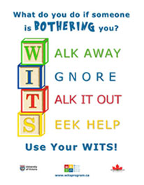 WITS Poster