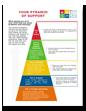 Pyramide de soutien